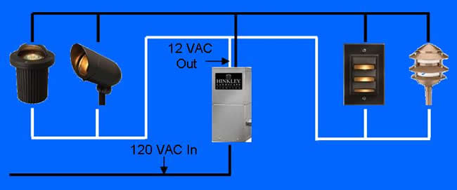 low voltage lighting wiring diagram, Wiring diagram