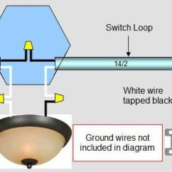 Switch Loop Wiring Diagram 2006 Honda Pilot Fuse Loops