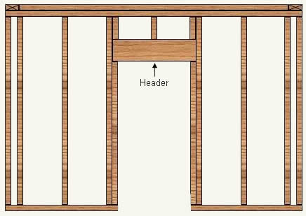 How To Build A Wood Stud Wall Part 2