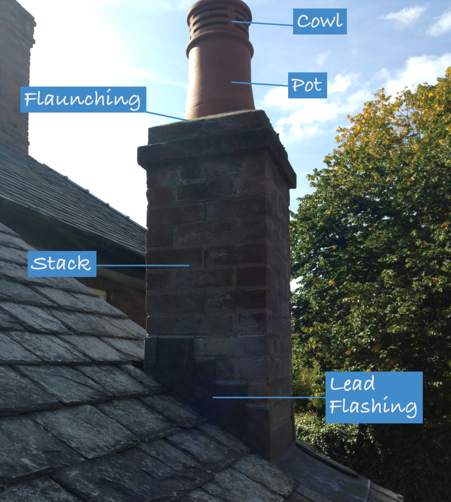 hight resolution of chimney stack diagram