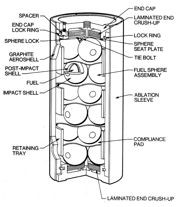 silicon aufbau diagram