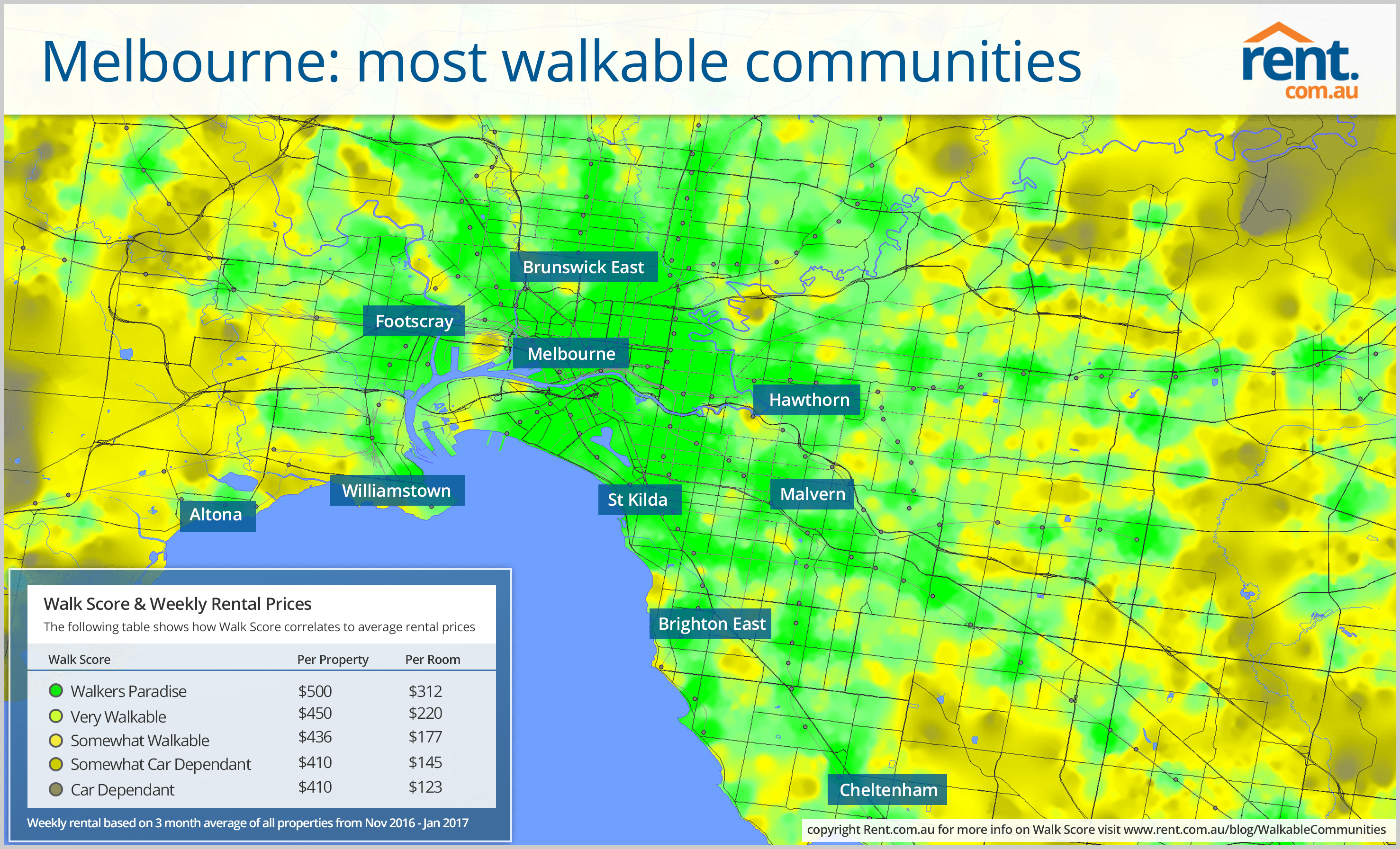 australia s most walkable munities suburbs where you won t