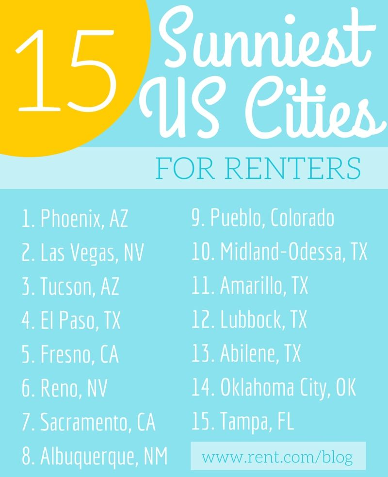 https://i0.wp.com/www.rent.com/blog/wp-content/uploads/2015/03/15-Sunniest-Cities-for-Renters.jpg?w=1324
