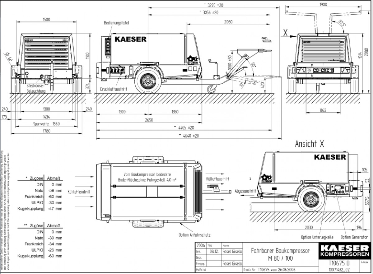 Baukompressor mieten Kaeser M080-7N mieten in Hilden Preise