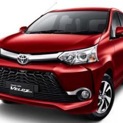 Toyota Grand New Veloz 2015 All Vellfire Avanza 2016 Baru, Spesifikasi