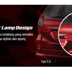 Toyota Grand New Veloz 2015 Avanza Tampak Belakang Astrido Desain Lampu