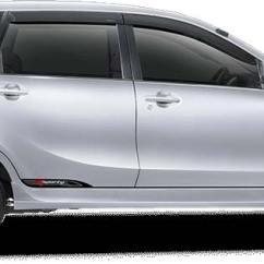 Radiator Grand New Avanza Agya G A/t Trd Great Xenia 2016 Terbaru - Spesifikasi, Tipe, Warna