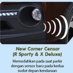 Grand New Avanza Vs Great Xenia Warna Veloz 1.5 Perbedaan J N B Car Untuk Sensor Parkir Belakang Semua Tipe Dari Sudah Dilengkapi Jika Pada Daihatsu Baru