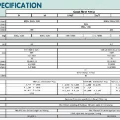 Dimensi Grand New Avanza 2016 Yaris Trd Heykers Great Xenia Terbaru Spesifikasi Tipe Warna