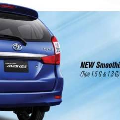 Grand New Avanza Nebula Blue Toyota Agya Trd Sportivo Langkah Tune Up Pada Mobil Promo Tampilan Belakang
