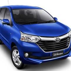 Spesifikasi Grand New Avanza 2015 Toyota Veloz Price In India Astrido Hampir Semua Orang Indonesia Mengenal Dan Dikenal Dengan Sebutan Mobil Sejuta Umat Setiap Hari Di Jalan Raya Selalu