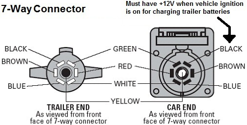 raptor rv toy hauler wiring diagram