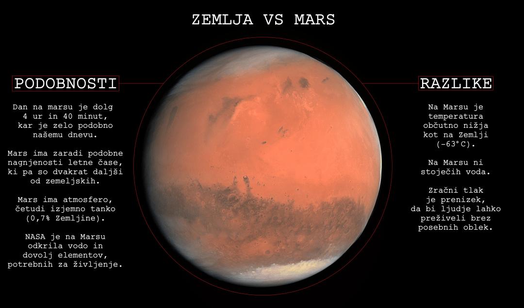 zemlja-vs-mars