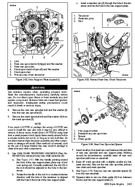 Harley Davidson Dyna Manual