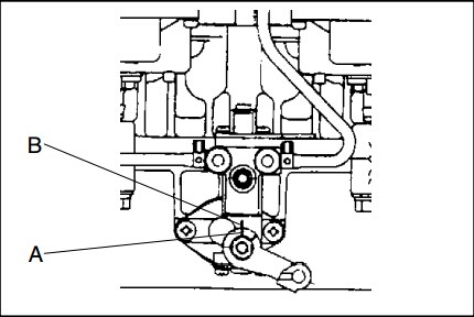 Polaris 440 Snowmobile Engine Polaris RZR Wiring Diagram