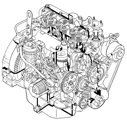 Yanmar model TN Series Industrial Diesel Engine Workshop