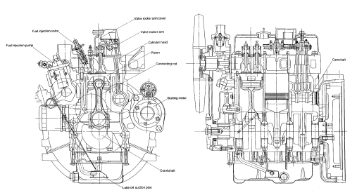 yanmar INDUSTRIAL DIESEL ENGINE MODEL TNE series repair