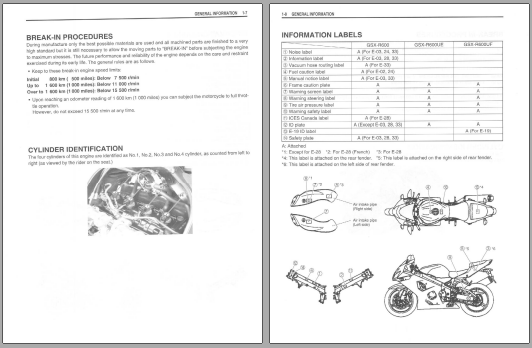 [PDF] Repair manual for Suzuki GSX-R600 K4 04 2004 2005