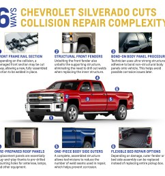 gm details remove and replace methods for chevrolet silverado collision repair repairer driven newsrepairer driven news [ 3800 x 3550 Pixel ]