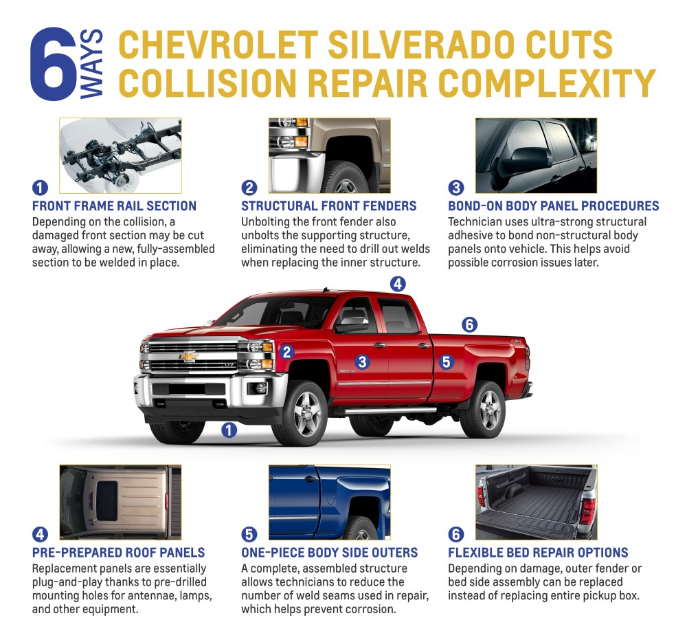 medium resolution of gm details remove and replace methods for chevrolet silverado collision repair repairer driven newsrepairer driven news