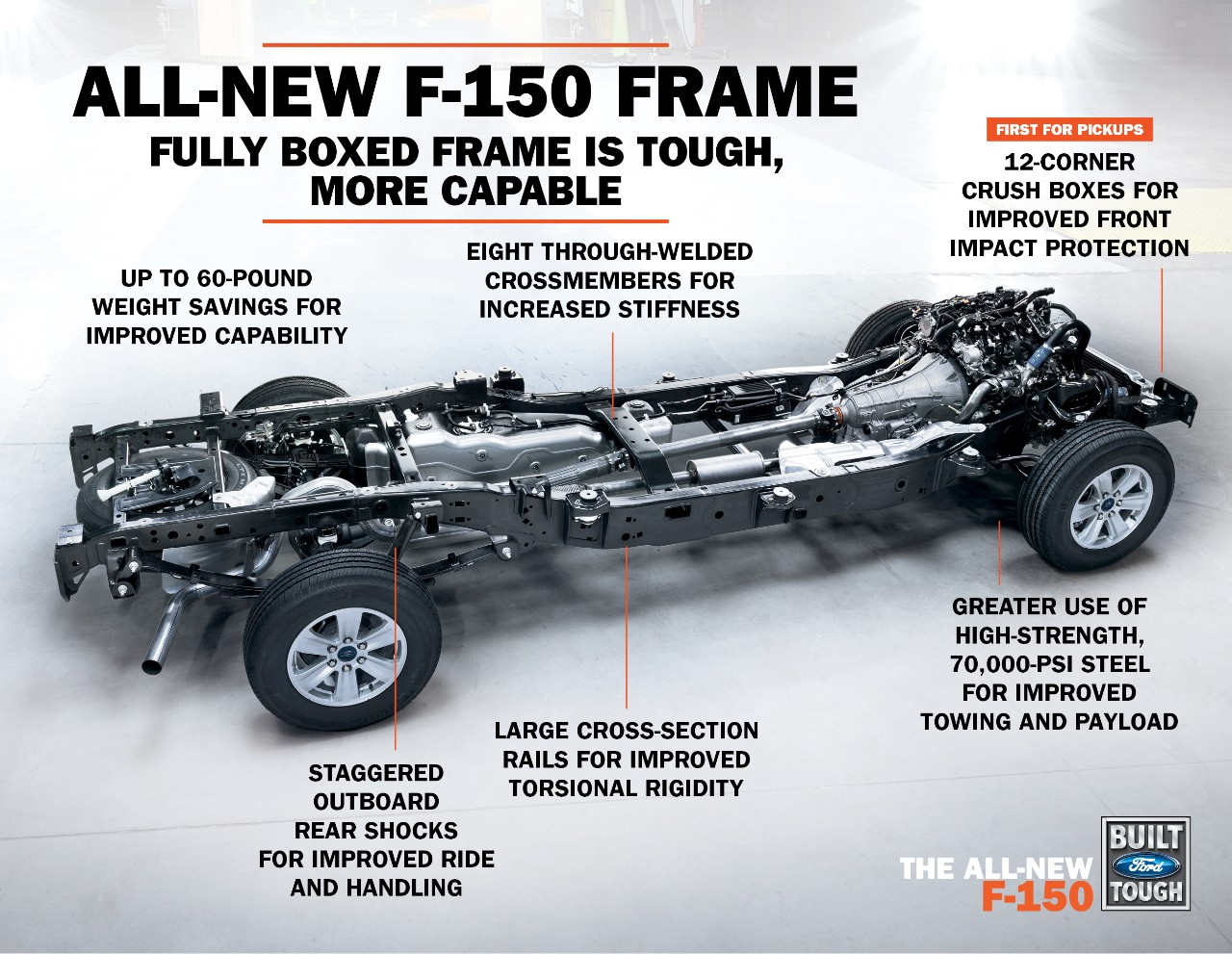 hight resolution of automotive news frame shortage slows aluminum ford f 150 production repairer driven newsrepairer driven news