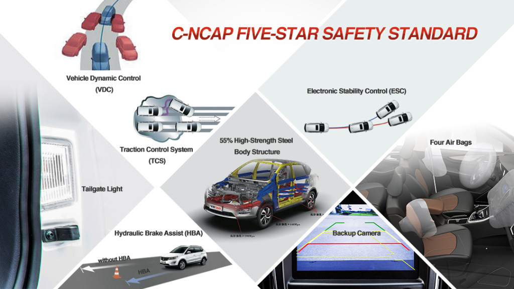 Some of the safety features on the SAIC-GM-Wuling Baojun 560. (Provided by General Motors/© GM Corp)