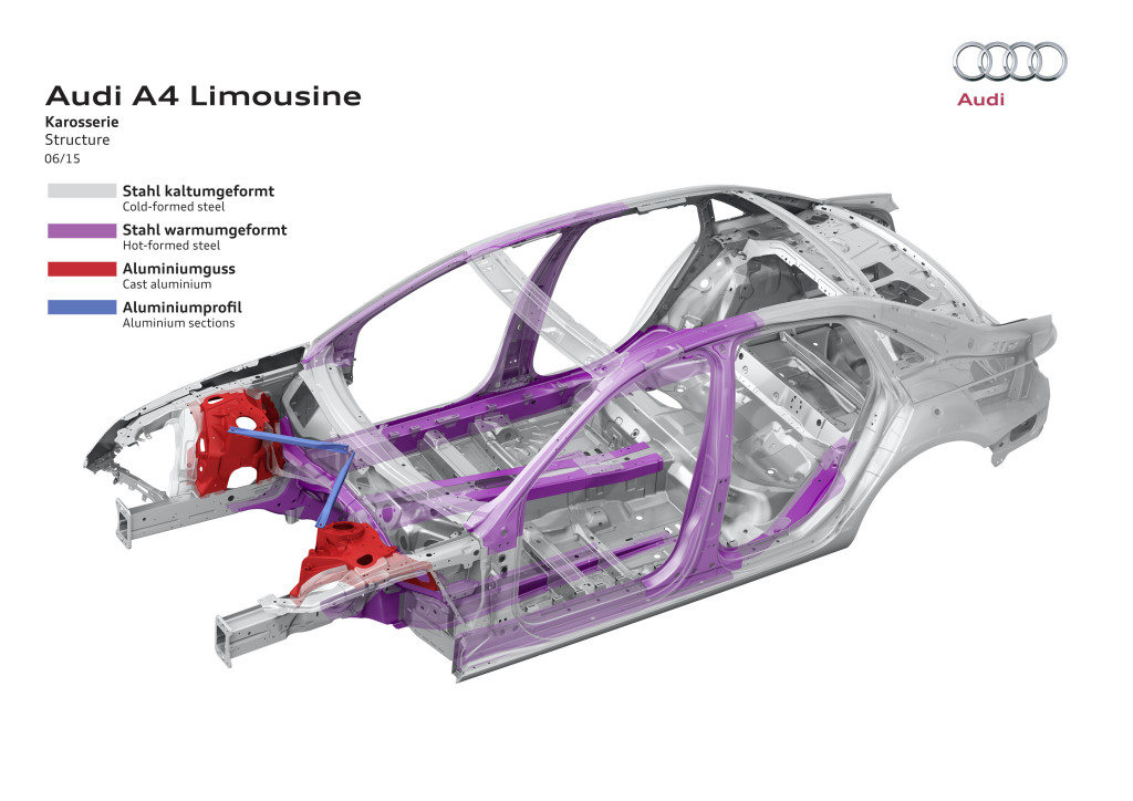 """The body itself adopts more aluminum than what Audi USA vaguely described in the eighth-generation 2013 Audi A4 as a """"galvanized steel unibody construction with aluminum hood"""" and """"reinforced high strength steel/aluminum crossmembers, reinforced bumpers & rigid occupant cell."""" (Provided by Audi)"""