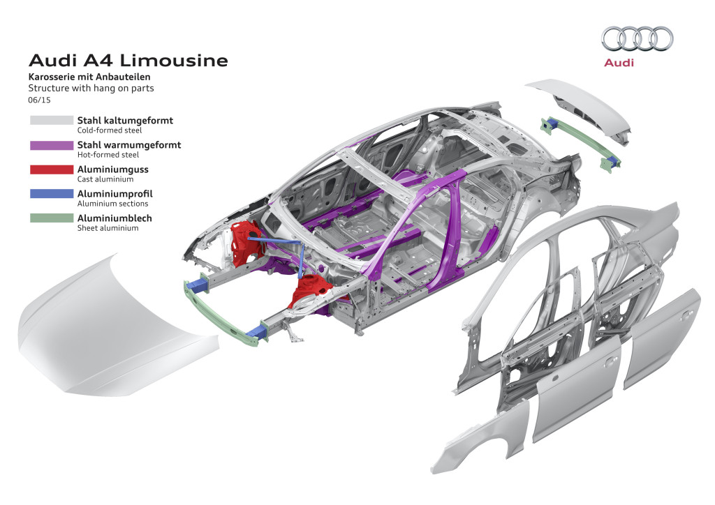 """Hot-stamped steels, which are typically at least 1,000 megapascals or stronger, provide what Audi calls the """"high-strength, crash-proof backbone of the passenger compartment."""" (Provided by Audi)"""