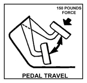 A diagram of a 150 psi brake test from the Vermont inspection manual. (Provided by Vermont Department of Motor Vehicles)