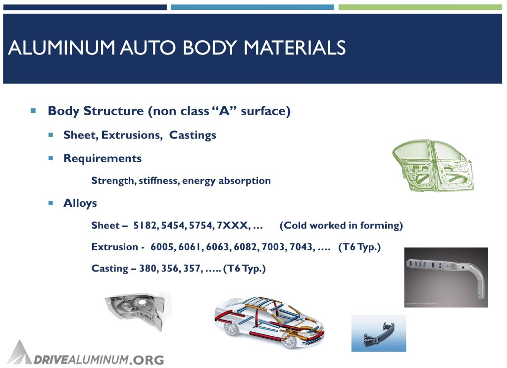 Automotive aluminum is typically T6 or T4 strength. (Provided by Doug Richman, Drive Aluminum)