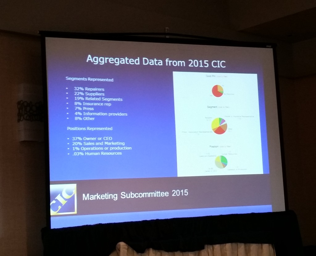 The CIC must attract new voices -- including consistent attendance from the top 10 insurers -- notice new technology and actually act on the same feedback collected over and over again, the Marketing Committee concluded at the Palm Springs, Calif., forum on Jan. 14, 2016. (John Huetter/Repairer Driven News)