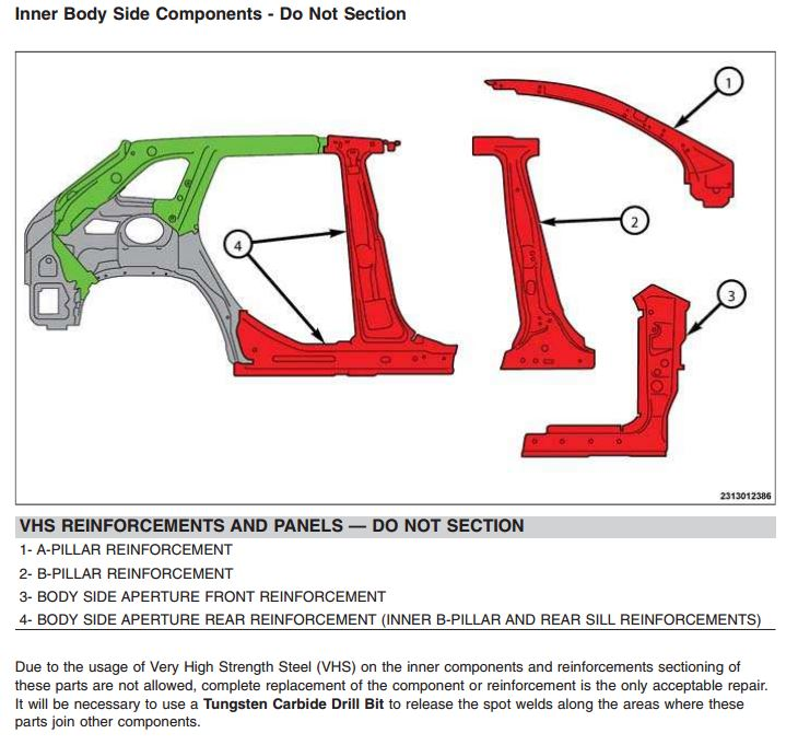 It's important to know where you can and can't section and what steels can't be repaired on a 2014 Jeep Cherokee. (Provided by FCA)