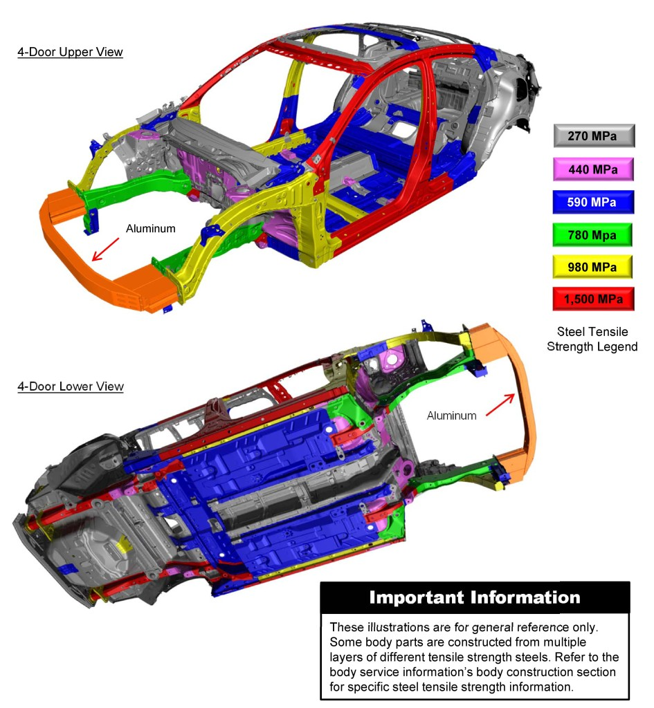 Locations of various steel grades (and aluminum) on the four-door 2016 Honda Civic. (Provided by Honda)