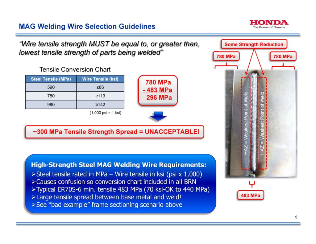 honda-use-same-or-stronger-welding-wire