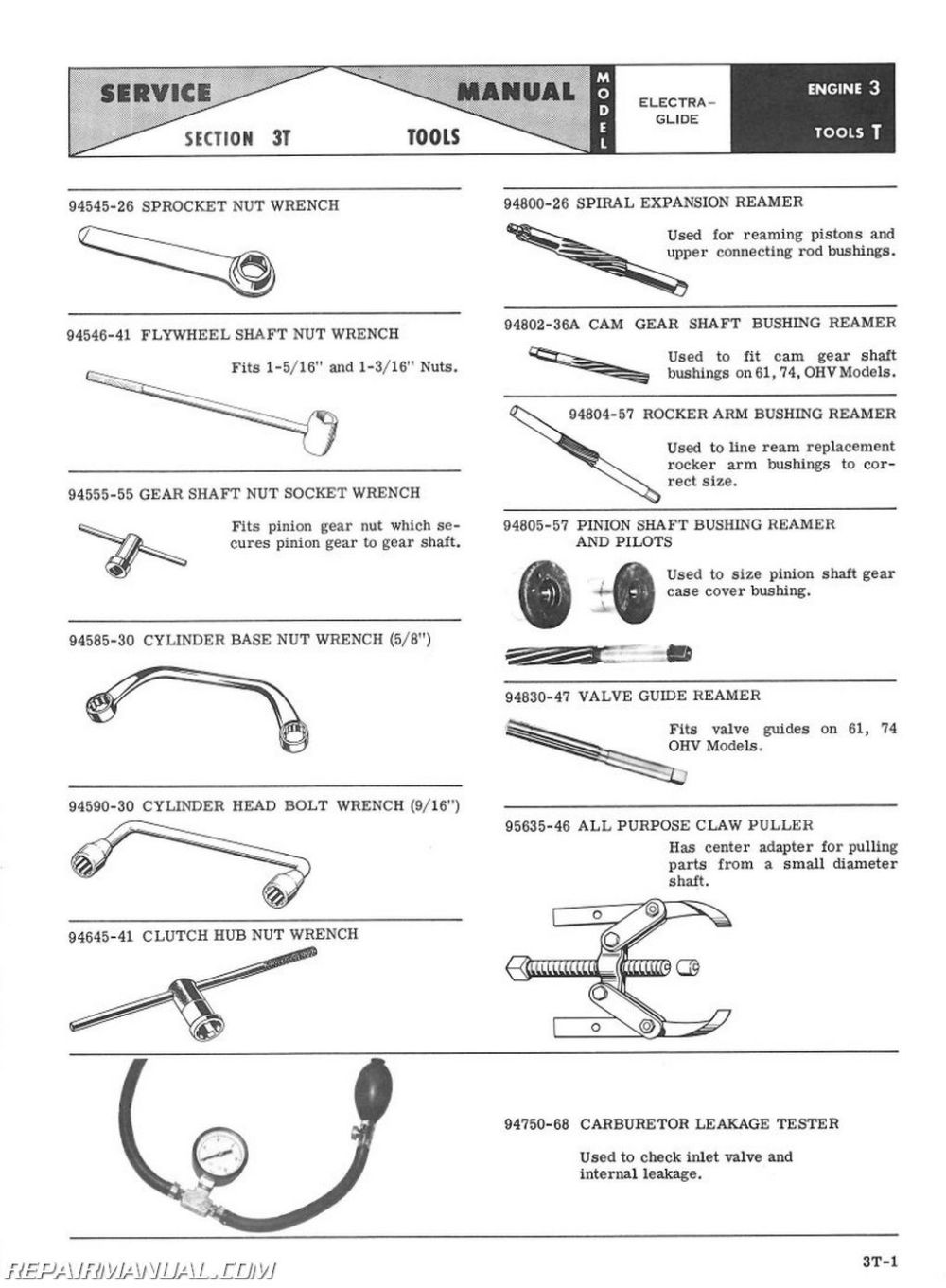 medium resolution of 1959 1969 harley davidson