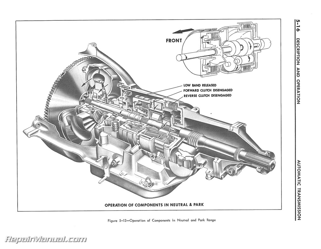car transmission diagram