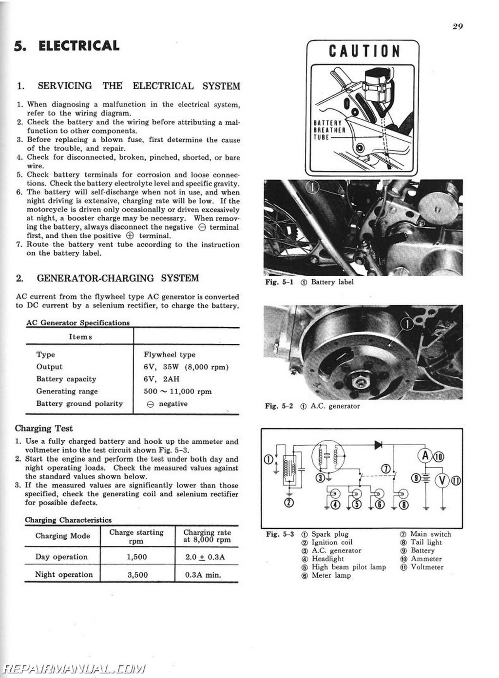 1971-1976 Honda SL70 XL70 Motorcycle Service Manual