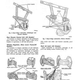 1972 dodge challenger dart charger coronet polara monaco body service manual [ 1024 x 1448 Pixel ]