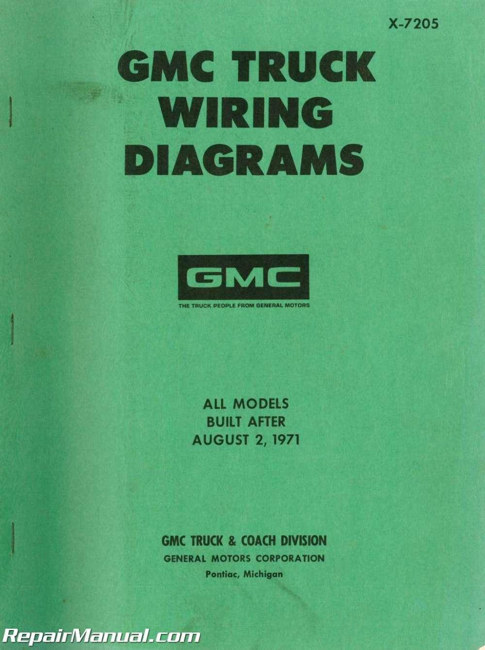 medium resolution of wiring diagram for 1971 gmc truck