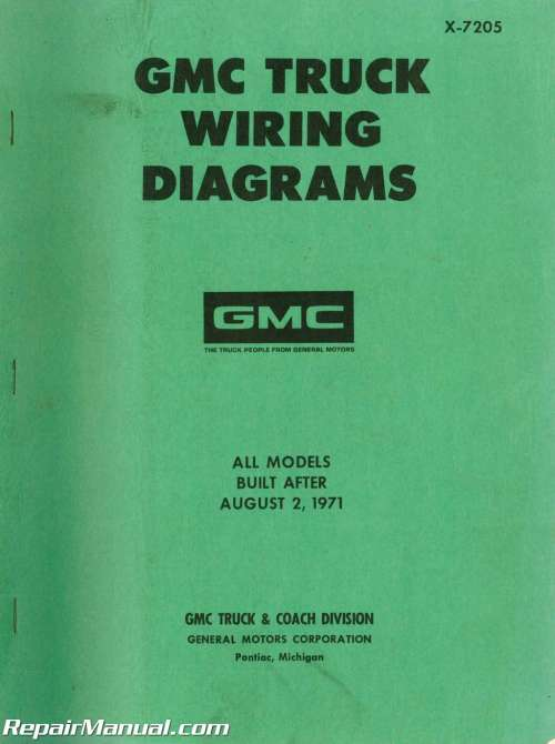 small resolution of wiring diagram for 1971 gmc truck