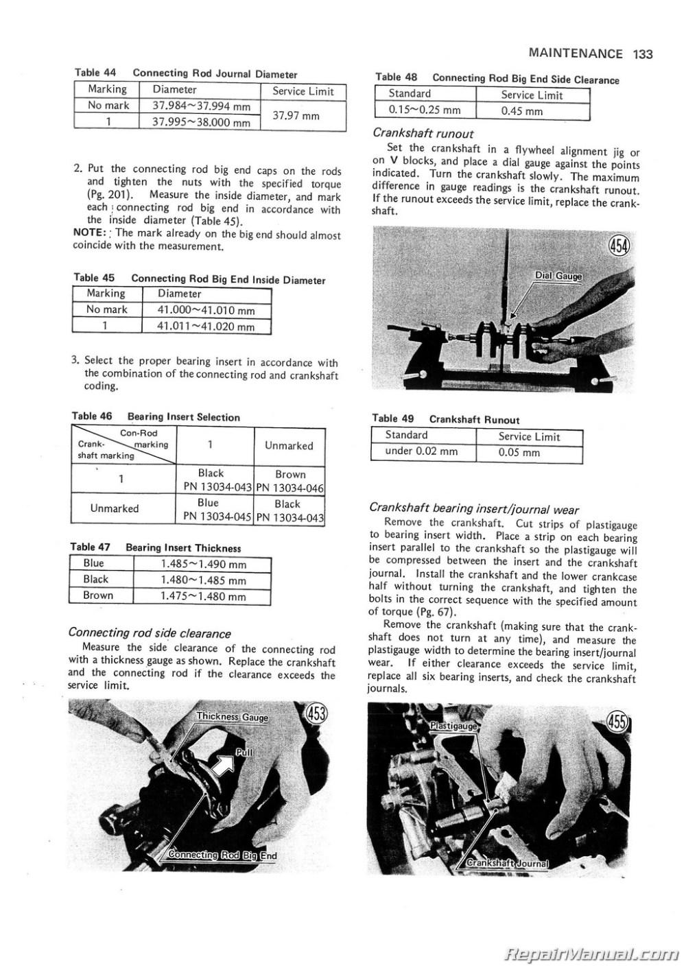 medium resolution of kawasaki kz750 wiring schematic
