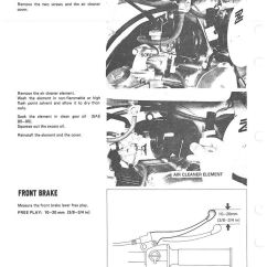 1982 Honda Z50r Wiring Diagram Bep Switch Panel Online Service Manual