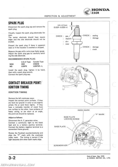 small resolution of honda z50r wiring simple wiring diagram schemahonda z50r wiring wiring library 1993 honda z50r 1979 1987