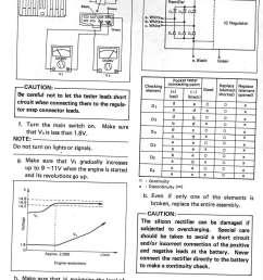 82 yamaha maxim xj650 wiring diagram [ 1024 x 1545 Pixel ]