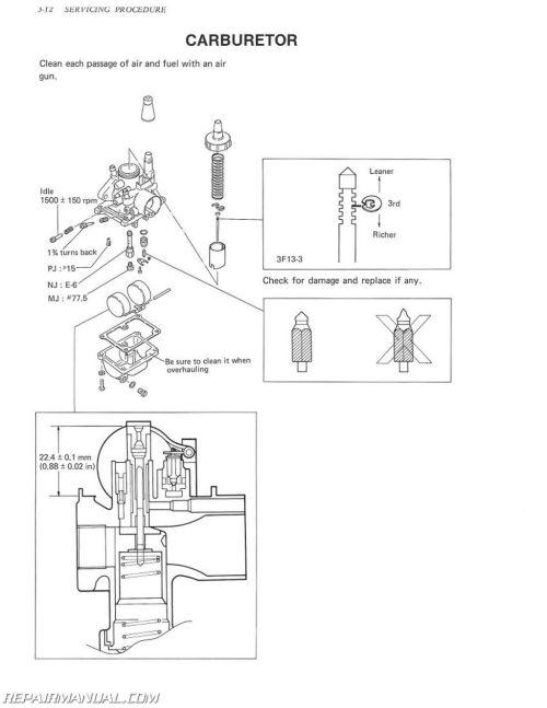 small resolution of suzuki fa50 wiring diagram wiring diagram 1980 suzuki fa50 wiring diagram wiring library1980 1991 suzuki fa50