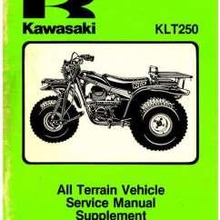Kawasaki Wiring Diagram Parmar Ballast 1983-1984 Klt250 Atv Supplement Service Manual