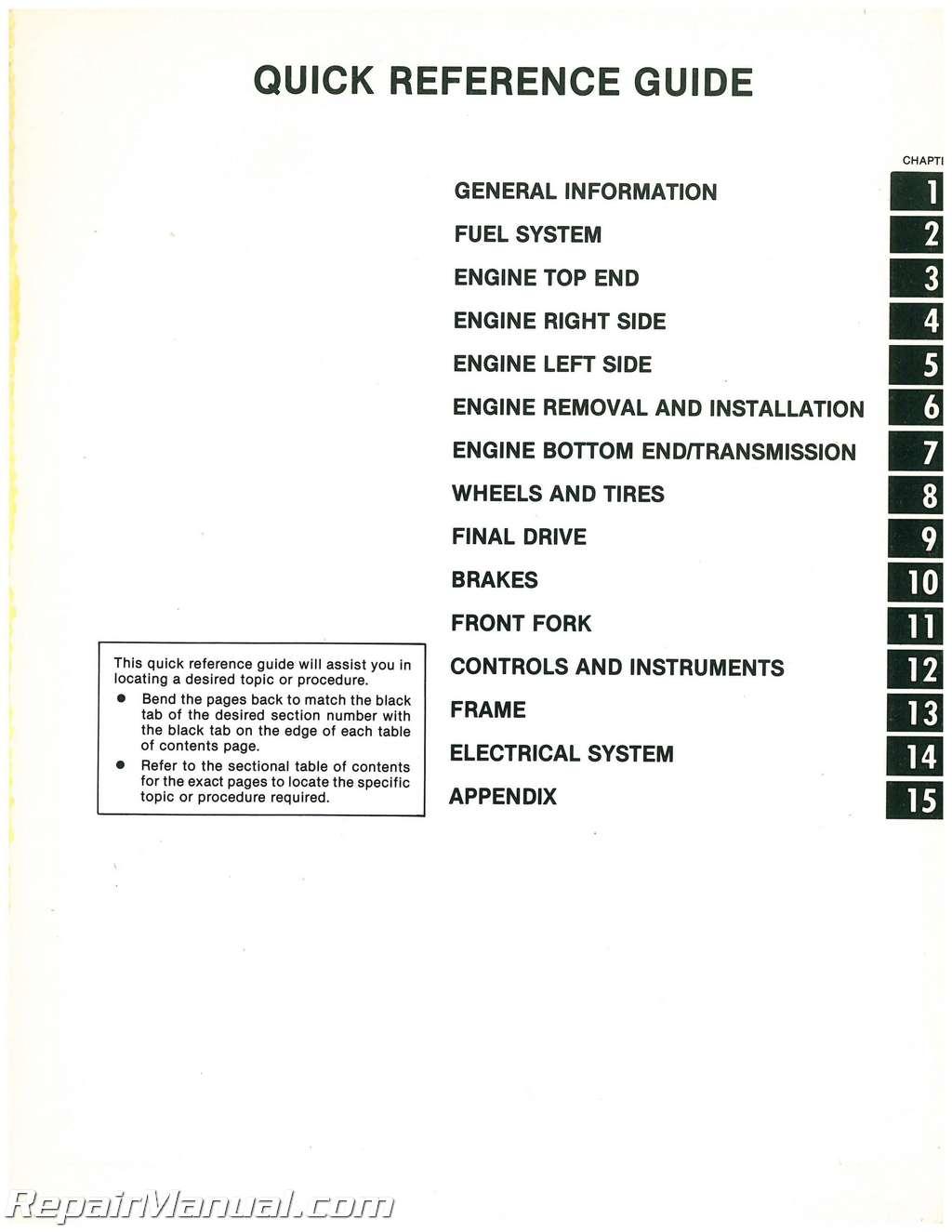 Kawasaki Klt 200 Wiring 1983 Diagram