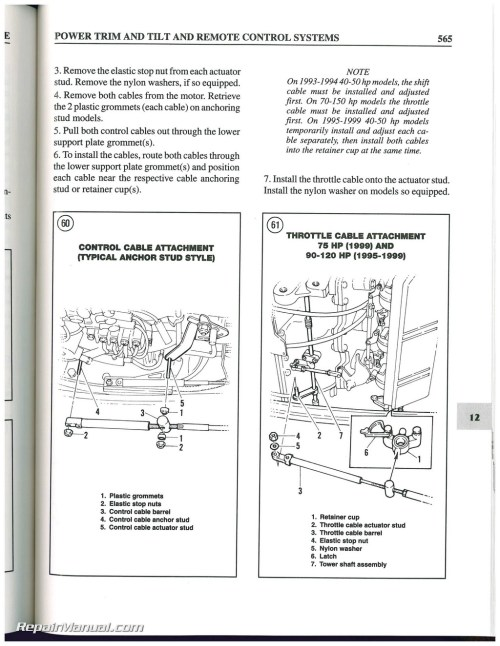 small resolution of ignition wiring diagram for 50 hp force