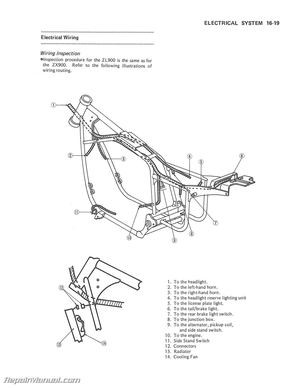 hight resolution of 1985 1988 kawasaki zl900 zl1000 eliminator motorcycle service manual supplement