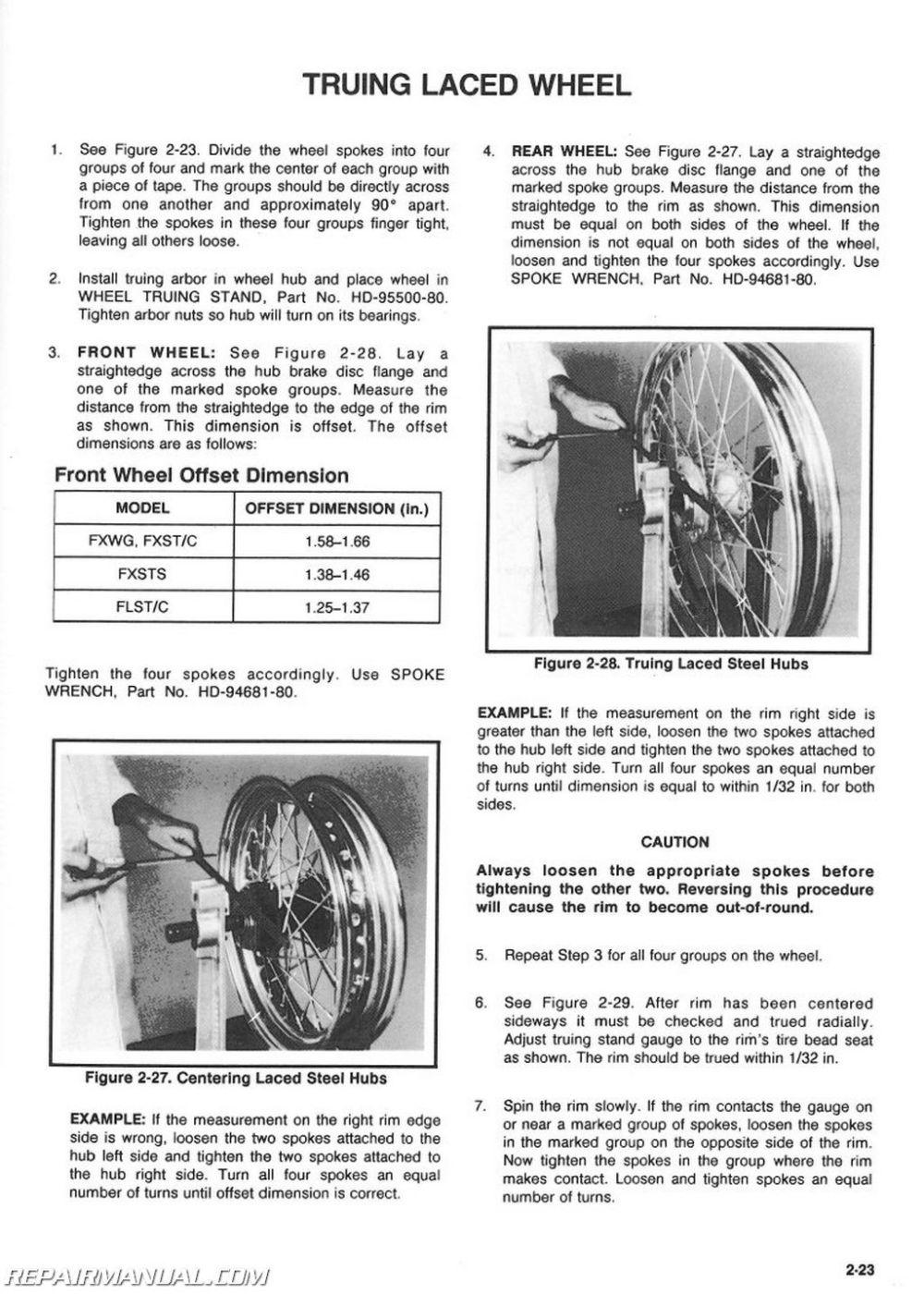 medium resolution of harley softail part diagram
